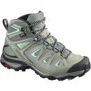 SALOMON X ULTRA 3 MID GTX W Shadow/Castor Gray/Beach Glass