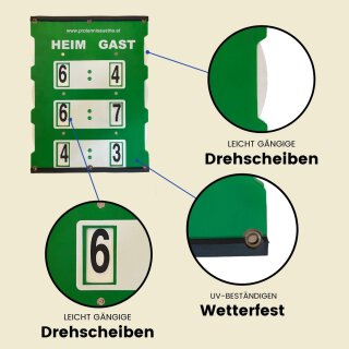 TENNIS SCOREBOARD SPIELSTANDSANZEIGE POINTER FOR MATCH M ( 61cm x 46cm)